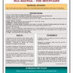 Enviro Edusheets Sheet4 Mountains Pdf